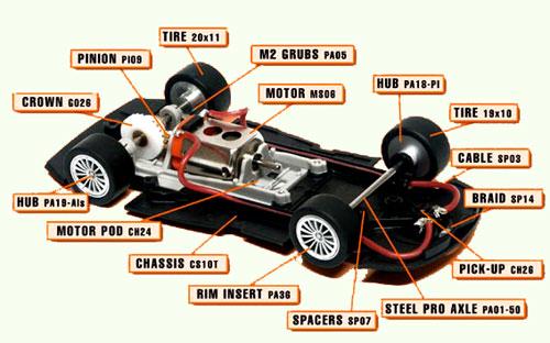 Slot Car Racing Slot Cars Slot Car Track Sets Digital as well Workshop Sv650 Race Wire Harness 2nd Gen 03 06 together with Kijktip Twee Docus Op  flix further 837930 in addition Nascar Electric Race Car Sets. on slot car track wiring diagram