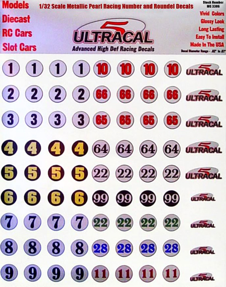 Ultracal 3306