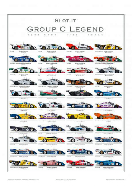Slot It SIPGRC Group C Legend poster